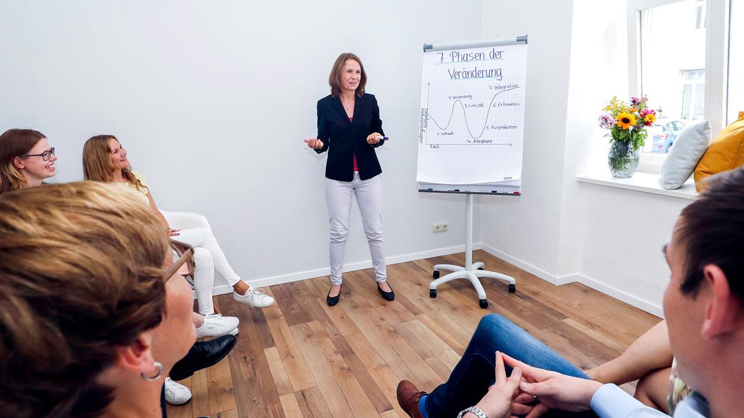 Kommunikationstraining Gruppenseminare